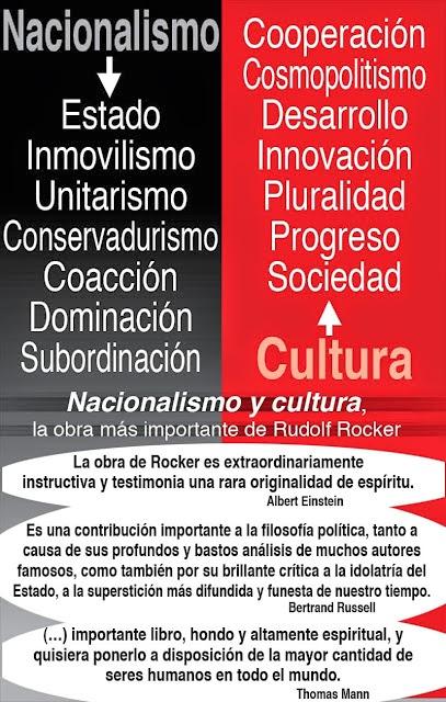 nacionalismo y anarquia 1